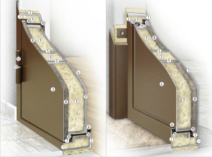 двери металлические профиля